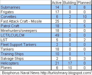 Black Sea Fleet vs Turkish Navy Oob_tn_1