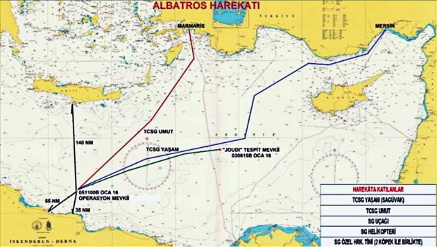 Operation Albatros.